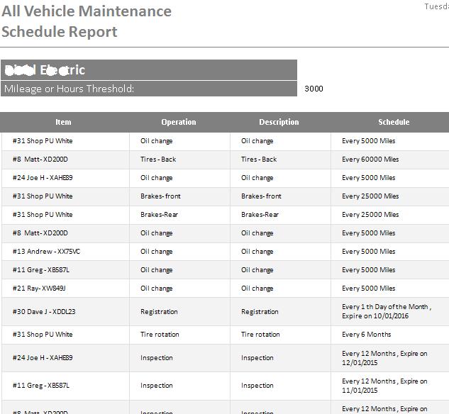 Maintenance Schedule Report
